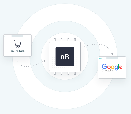 monitorizar competencia google shopping