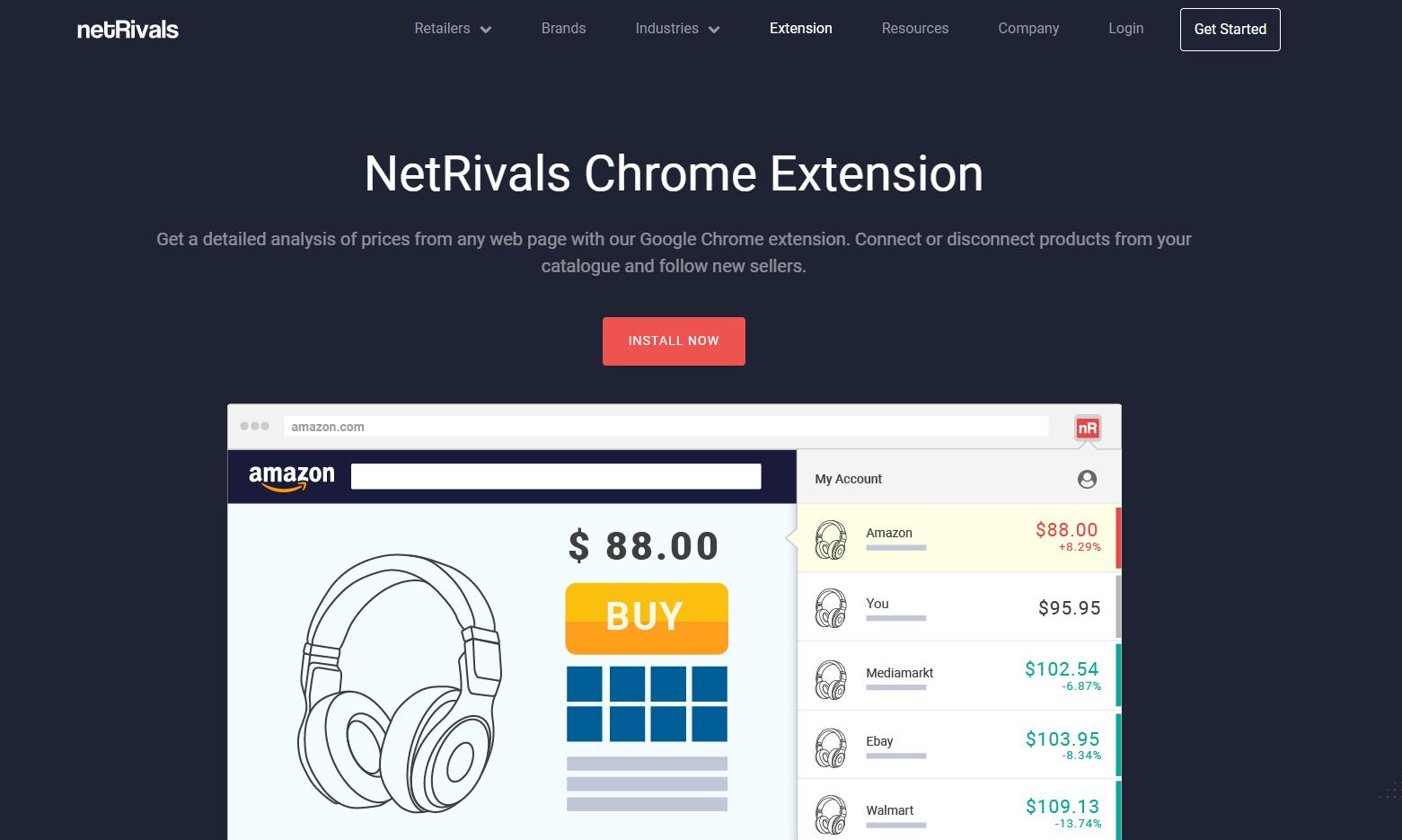 netrivals chrome extension